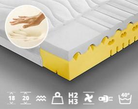 Memory foam mattress CAPROS