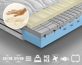 Memory foam mattress CORTANI Visco
