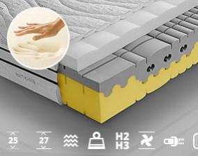Memory foam mattress GARDE Visco