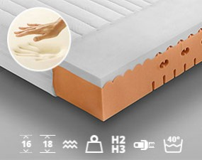 Memory foam mattress LUCA