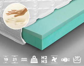 Memory foam mattress GREEN