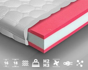 Highly elastic mattress PROTECT