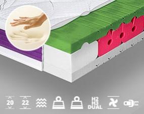 Materac RAVENO VISCO LUX wysokoelastyczny