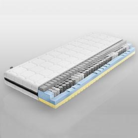 Pocket Mattress JAWA VISCO TOP