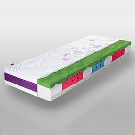 Highly Elastic Mattress ITALIA VISCO LUX